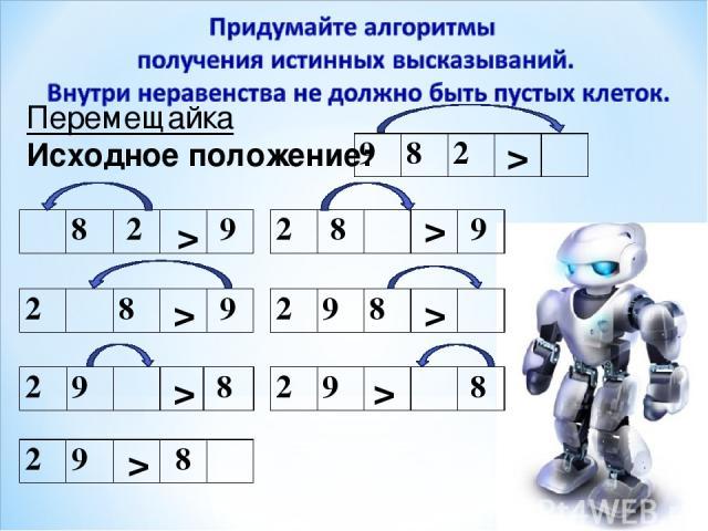 Перемещайка Исходное положение: > > > > > > > > 9 8 2 2 8 9 8 2 9 2 8 9 2 9 8 2 9 8 2 9 8 2 9 8