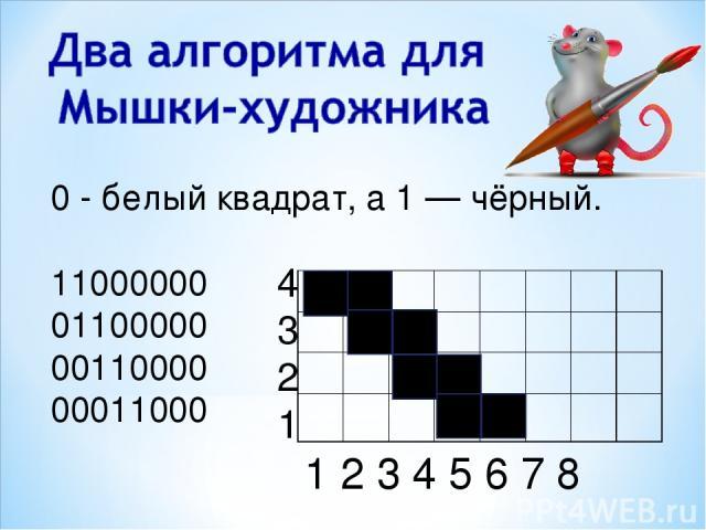 0 - белый квадрат, а 1 — чёрный. 11000000 01100000 00110000 00011000 4 3 2 1 1 2 3 4 5 6 7 8