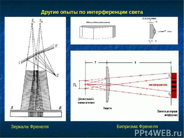Другие опыты по интерференции света Зеркала Френеля Бипризма Френеля