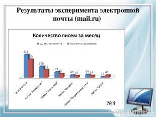 Результаты эксперимента электронной почты (mail.ru) №8