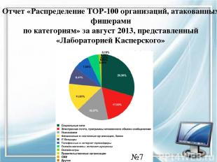 Отчет «Распределение TOP-100 организаций, атакованных фишерами по категориям» за