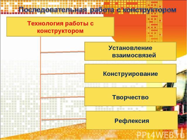 Технология работы с конструктором Установление взаимосвязей Конструирование Творчество Рефлексия
