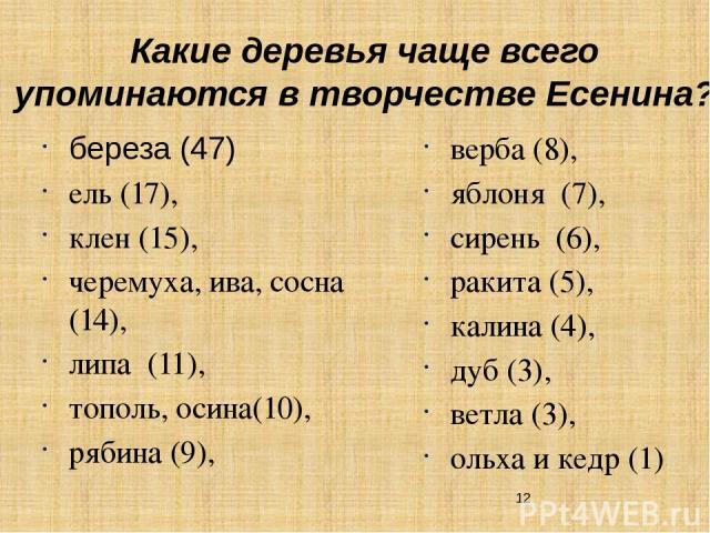 Какие деревья чаще всего упоминаются в творчестве Есенина? береза (47) ель (17), клен (15), черемуха, ива, сосна (14), липа (11), тополь, осина(10), рябина (9), верба (8), яблоня (7), сирень (6), ракита (5), калина (4), дуб (3), ветла (3), ольха и к…
