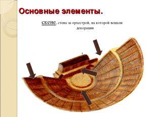 Здание театра состояло из 3 частей Основные элементы. места для зрителей орхестр