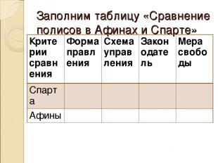 Заполним таблицу «Сравнение полисов в Афинах и Спарте» Критерии сравнения Форма