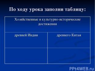 По ходу урока заполни таблицу: Хозяйственные и культурно-исторические достижения