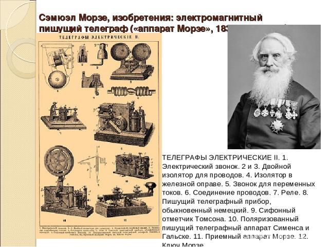 Сэмюэл Морзе, изобретения: электромагнитный пишущийтелеграф(«аппарат Морзе»,1836) икод (азбука) Морзе. ТЕЛЕГРАФЫ ЭЛЕКТРИЧЕСКИЕ II. 1. Электрический звонок. 2 и 3. Двойной изолятор для проводов. 4. Изолятор в железной оправе. 5. Звонок для переме…