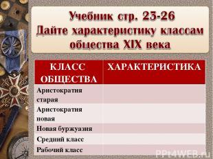 © Казаков А.В. КЛАСС ОБЩЕСТВА ХАРАКТЕРИСТИКА Аристократия старая Аристократия но