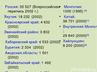 Россия:35527 (Всероссийская перепись 2002г.) Якутия: 18 232 (2002) Краснояр