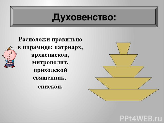 Духовенство Расположи правильно в пирамиде: патриарх, архиепископ, митрополит, приходской священник, епископ. Духовенство: