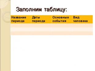 Заполним таблицу: Название периода Даты периода Основные события Вид человека