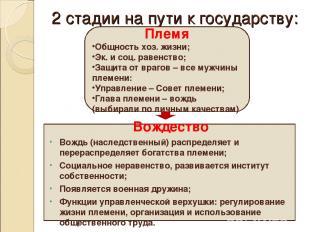2 стадии на пути к государству: Племя Общность хоз. жизни; Эк. и соц. равенство;