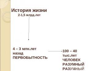 История жизни 2-1,5 млрд.лет 4 – 3 млн.лет назад ПЕРВОБЫТНОСТЬ 100 – 40 тыс.лет