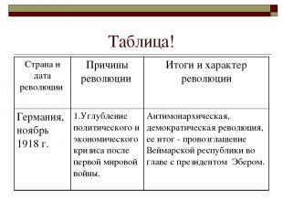 Таблица!