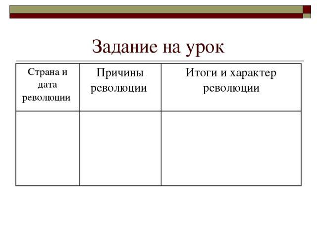 Задание на урок