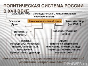 ПОЛИТИЧЕСКАЯ СИСТЕМА РОССИИ В XVII ВЕКЕ Что в изменениях государственных органов