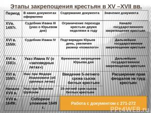 Этапы закрепощения крестьян в XV –XVII вв. Работа с документом с 271-272 Период