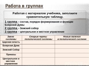 Работа в группах 1 группа – состав, порядок формирования и функции Боярской Думы