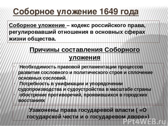 Соборное уложение 1649 года Необходимость правовой регламентации процессов развития сословного и политического строя и сплочение основных сословий. Потребность в унификации и упорядочении судопроизводства и судоустройства в масштабе страны обострени…