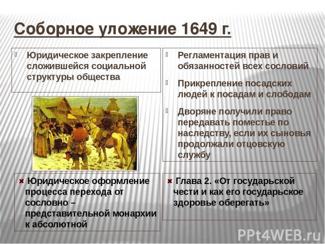 Соборное уложение 1649 г. Юридическое закрепление сложившейся социальной структуры общества Регламентация прав и обязанностей всех сословий Прикрепление посадских людей к посадам и слободам Дворяне получили право передавать поместье по наследству, е…