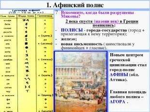 Вспомните, когда были разрушены Микены? 2 века спустя (назови век) в Греции появ