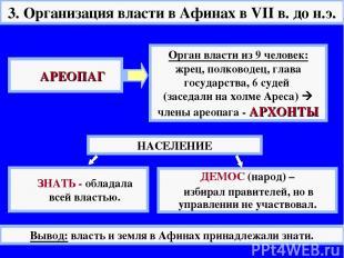 Орган власти из 9 человек: жрец, полководец, глава государства, 6 судей (заседал