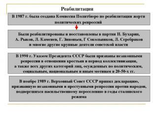 Реабилитация В 1987 г. была создана Комиссия Политбюро по реабилитации жертв пол