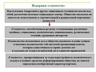 Издержки «гласности» Выступления Андреевой и других защитников сталинизма имели