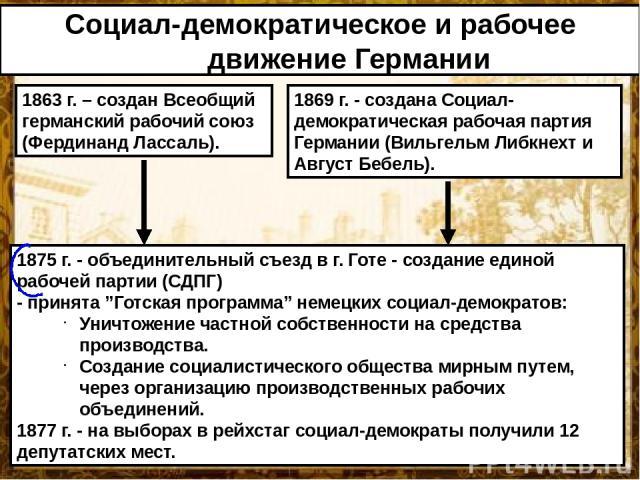 1869 г. - создана Социал-демократическая рабочая партия Германии (Вильгельм Либкнехт и Август Бебель). 1863 г. – создан Всеобщий германский рабочий союз (Фердинанд Лассаль). Социал-демократическое и рабочее движение Германии 1875 г. - объединительны…
