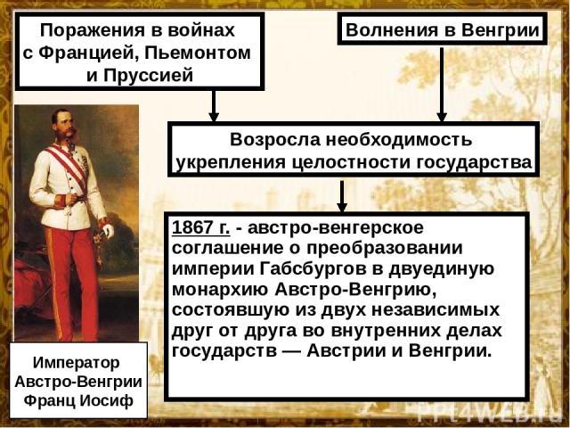 1867 г. - австро-венгерское соглашение о преобразовании империи Габсбургов в двуединую монархию Австро-Венгрию, состоявшую из двух независимых друг от друга во внутренних делах государств — Австрии и Венгрии. Поражения в войнах с Францией, Пьемонтом…