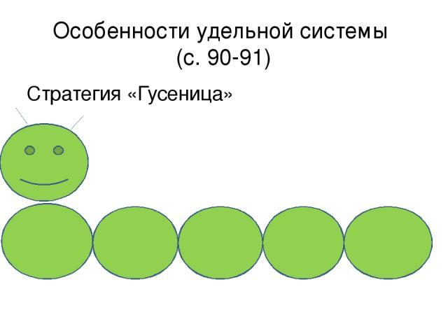 Особенности удельной системы (с. 90-91) Стратегия «Гусеница»