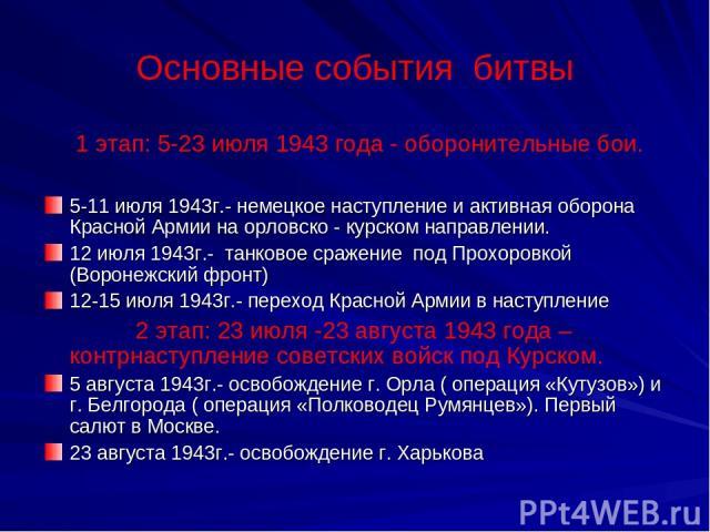 Основные события битвы 1 этап: 5-23 июля 1943 года - оборонительные бои. 5-11 июля 1943г.- немецкое наступление и активная оборона Красной Армии на орловско - курском направлении. 12 июля 1943г.- танковое сражение под Прохоровкой (Воронежский фронт)…