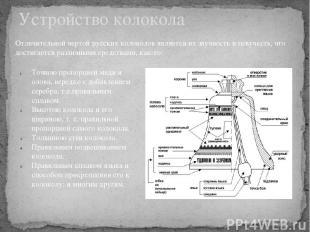 Устройство колокола Отличительной чертой русских колоколов является их звучность