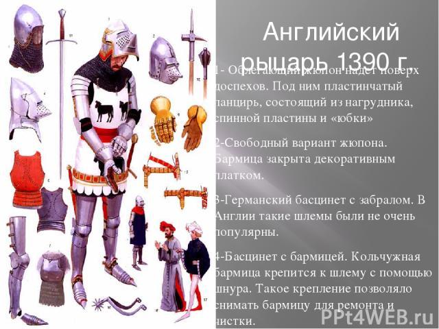 Английский рыцарь 1390 г. 1- Облегающий жюпон надет поверх доспехов. Под ним пластинчатый панцирь, состоящий из нагрудника, спинной пластины и «юбки» 2-Свободный вариант жюпона. Бармица закрыта декоративным платком. 3-Германский басцинет с забралом.…