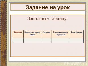 Задание на урок Заполните таблицу: Периоды Хронологические рамки События Государ