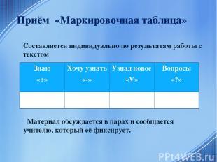 Приём «Маркировочная таблица» Составляется индивидуально по результатам работы с