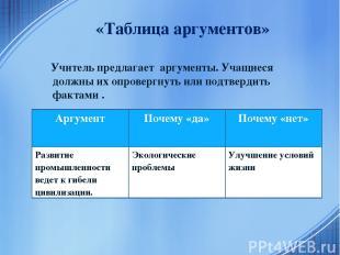 «Таблица аргументов» Учитель предлагает аргументы. Учащиеся должны их опровергну