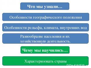 Источники: http://www.world-globe.ru/files/flags/hungary_l.png флаг Венгрии; htt