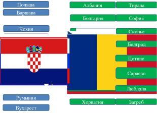 Прага Польша Чехия Словакия Венгрия Румыния Албания Болгария Македония Сербия Че