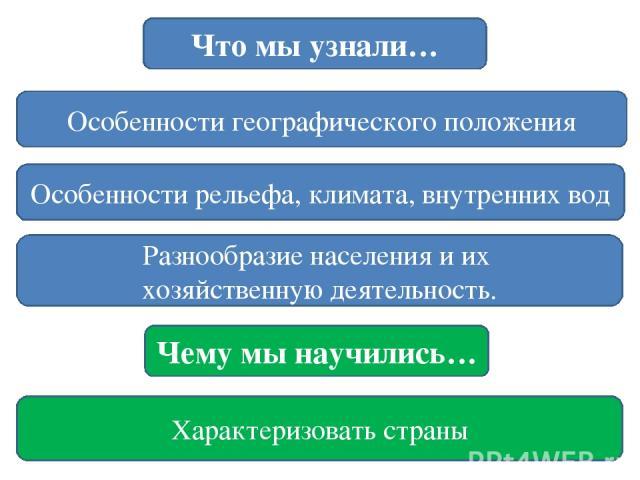 Источники: http://www.world-globe.ru/files/flags/hungary_l.png флаг Венгрии; http://www.world-globe.ru/files/flags/romania_l.png флаг Румынии; http://www.world-globe.ru/files/flags/albania_l.png флаг Албании; http://www.world-globe.ru/files/flags/bu…
