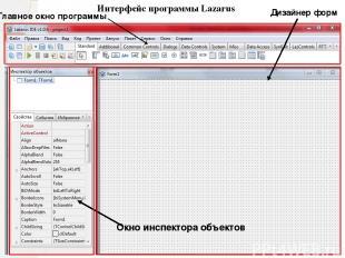 Интерфейс программы Lazarus Главное окно программы Окно инспектора объектов Диза