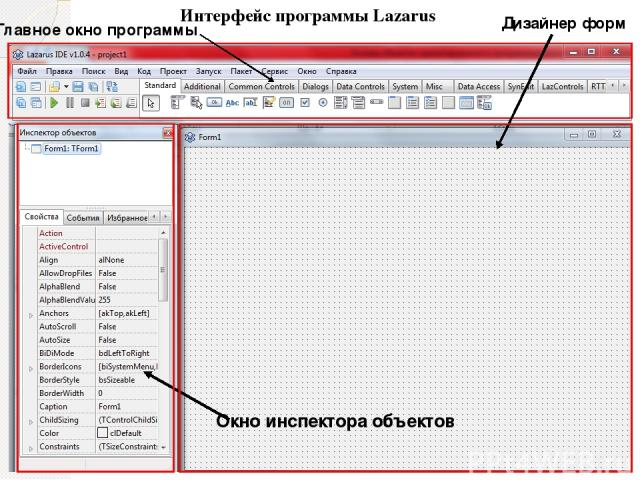 Интерфейс программы Lazarus Главное окно программы Окно инспектора объектов Дизайнер форм