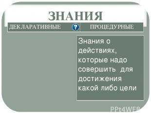 ЗНАНИЯ ДЕКЛАРАТИВНЫЕ ПРОЦЕДУРНЫЕ Я знаю, что… Москва - столица России. вода прев