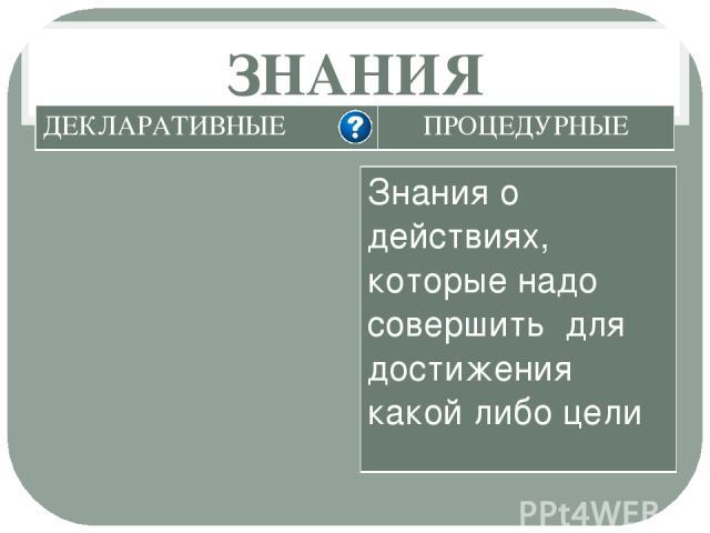 ЗНАНИЯ ДЕКЛАРАТИВНЫЕ ПРОЦЕДУРНЫЕ Я знаю, что… Москва - столица России. вода превращается в пар при кипении. катеткороче гипотенузы. Я знаю, как… собрать радиоприемник. как вырастить помидоры. какперейти улицу.