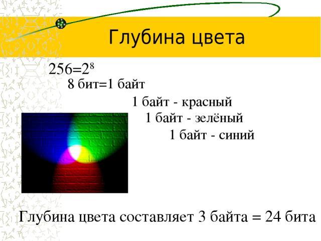 Глубина цвета 1 байт - красный 1 байт - зелёный 1 байт - синий 256=28 8 бит=1 байт Глубина цвета составляет 3 байта = 24 бита