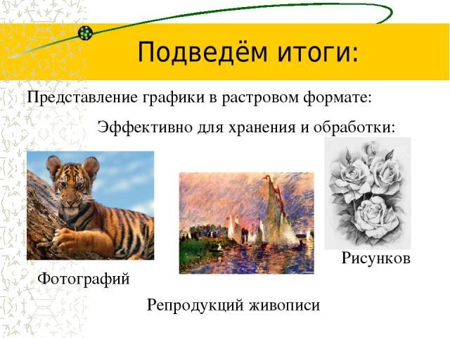 Подведём итоги: Представление графики в растровом формате: Эффективно для хранения и обработки: Фотографий Репродукций живописи Рисунков