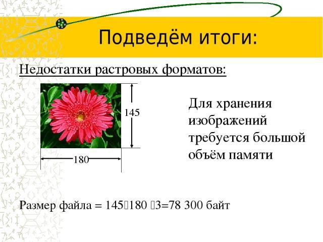 Подведём итоги: Недостатки растровых форматов: Для хранения изображений требуется большой объём памяти Размер файла = 145 180 3=78 300 байт