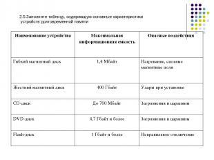 2.5 Заполните таблицу, содержащую основные характеристики устройств долговременн