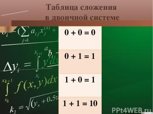 Вычитание в двоичной и десятичной СС Вычитание из большего меньшее: + 1 0.01010о