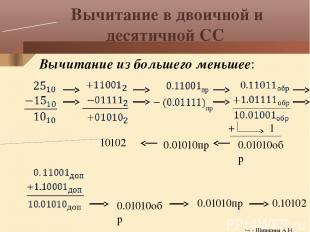 Оглавление Перевод числа 1510 в двоичную СС Перевод числа 2510 в двоичную СС Сло